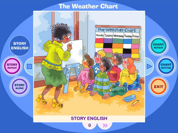 The Weather Chart - Погодный график