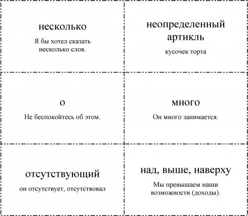Как пишется слово общаться
